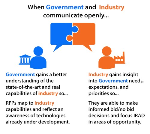 how government and industry communicate